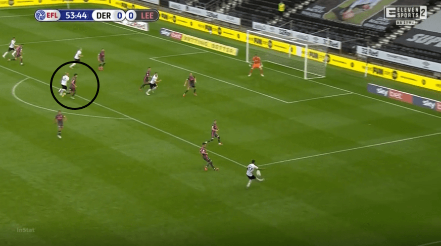 EFL Championship 2019/20: Derby County vs Leeds United- tactical analysis tactics