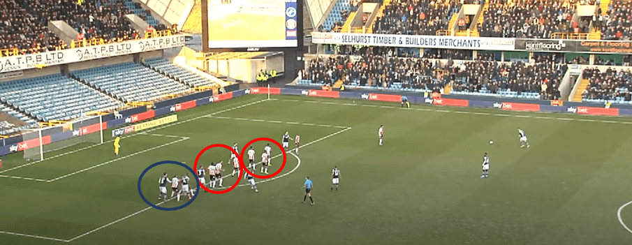 Why Brentford failed to make Championship automatic promotions 2019/20- scout report- tactical analysis tactics