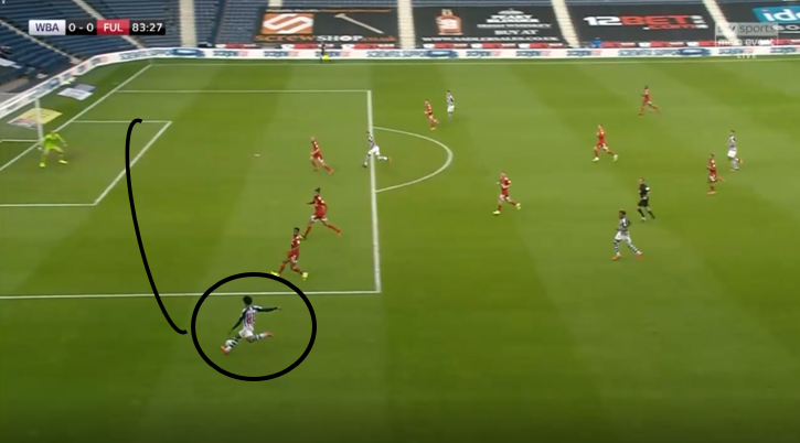EFL Championship 2019/20: West Bromwich Albion vs Fulham- tactical analysis tactics