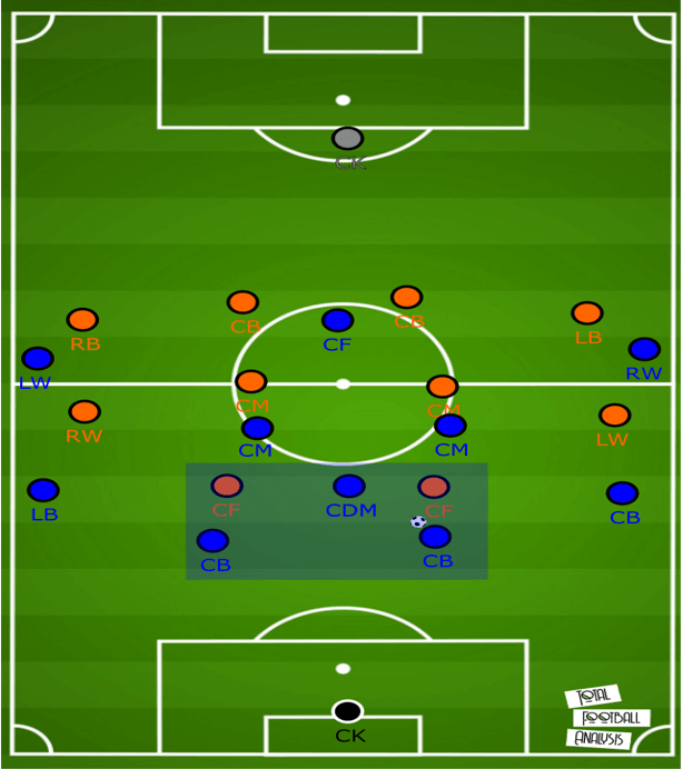 EFL Championship 2019/20: West Bromwich Albion vs Hull City - tactical analysis tactics