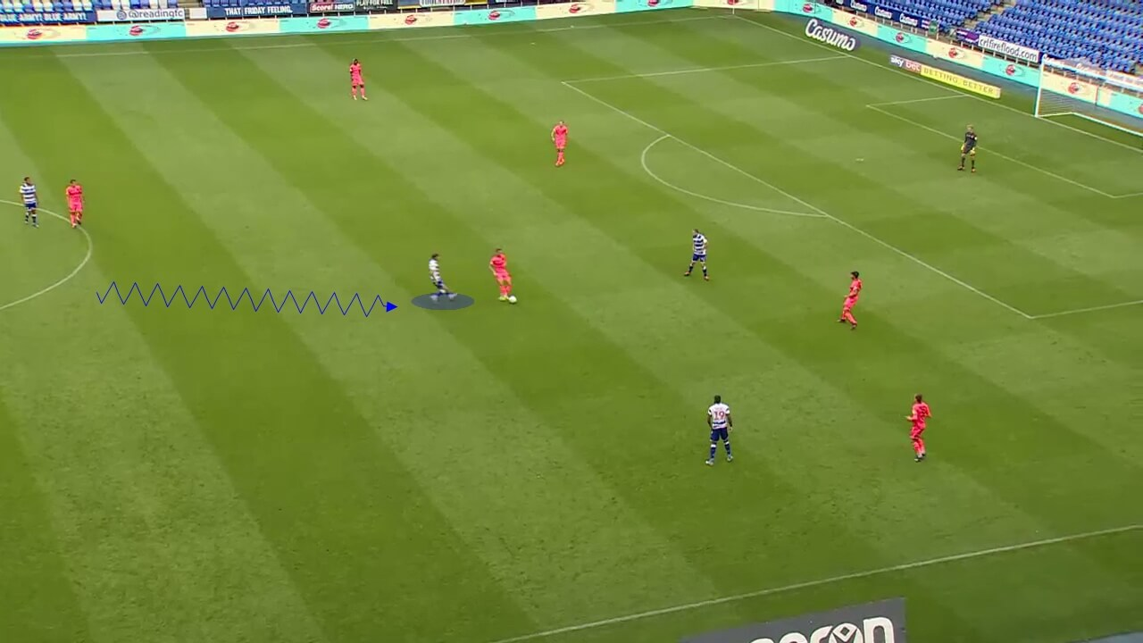 John Swift 2019/20 - scout report - tactical analysis tactics
