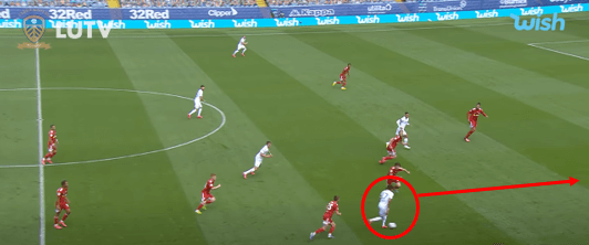 Where Fulham need to strengthen for the 2020/21 season- scout report-tactical analysis tactics