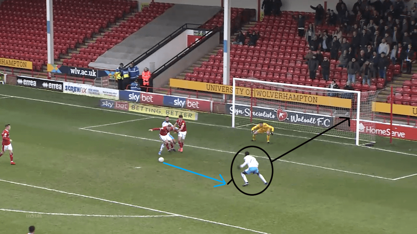Panutche Camará at Crawley Town 2019/20 - scout report - tactical analysis tactics