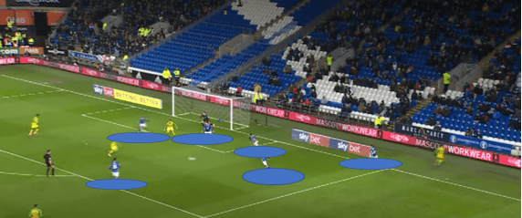 Why Cardiff City could push for promotion again 2020/21- scout report tactics