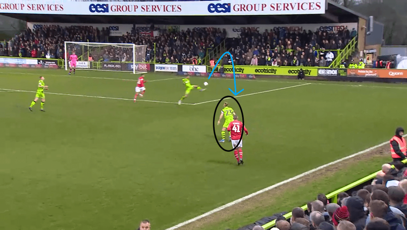 Joseph Mills at Forest Green Rovers 2019/20 - scout report - tactical analysis tactics