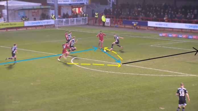 Ollie Palmer 2019/20 - scout report - tactical analysis tactics