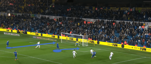 Why Cardiff City could push for promotion again 2020/21- scout report tactical analysis tactics