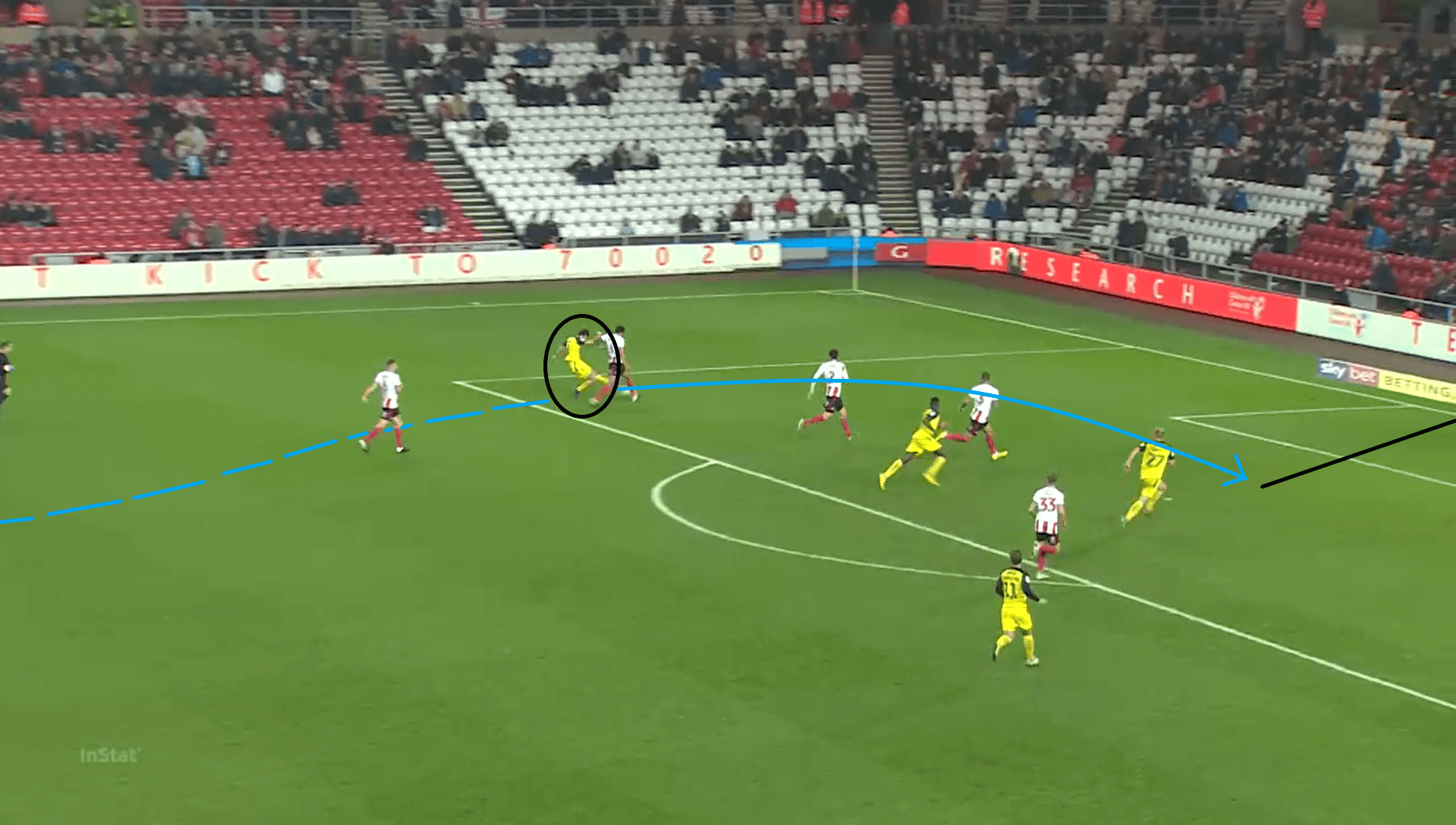Scott Fraser 2019/20 - scout report - tactical analysis tactics