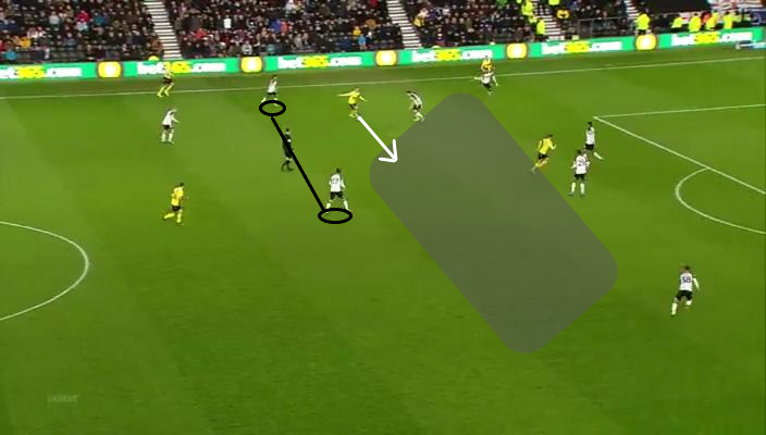 Derby County's performance with and without Wayne Rooney - scout report- tactical analysis tactics