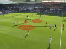 EFL Championship 2020/21: Luton Town vs Derby County - tactical analysis tactics