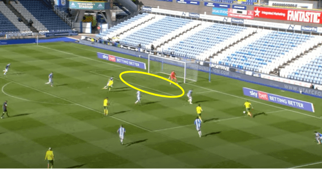 Bournemouth vs Norwich City 2020/21- tactical preview tactics