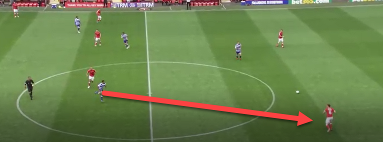 EFL Championship 2020/21: Derby v Reading- tactical preview- tactical analysis tactics