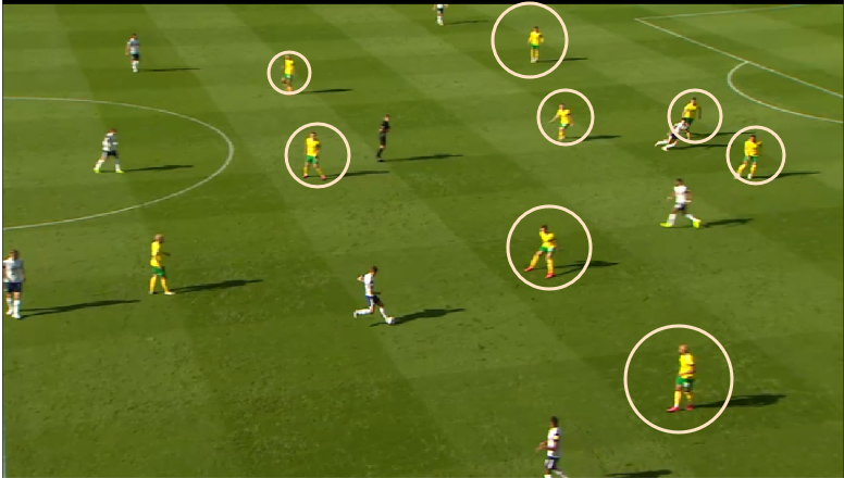 EFL Championship 20/21: Norwich City vs Preston North end FC - Tactical analysis