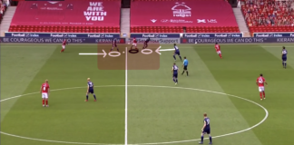 Nottingham Forest 2020/21: season preview - scout report tactical analysis tactics