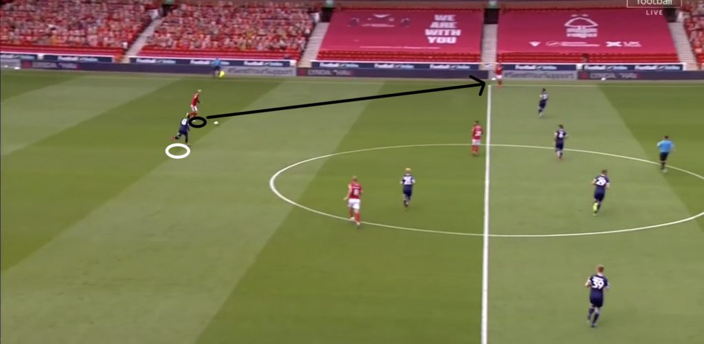 Nottingham Forest 2020/21: season preview - scout report - tactical analysis tactics