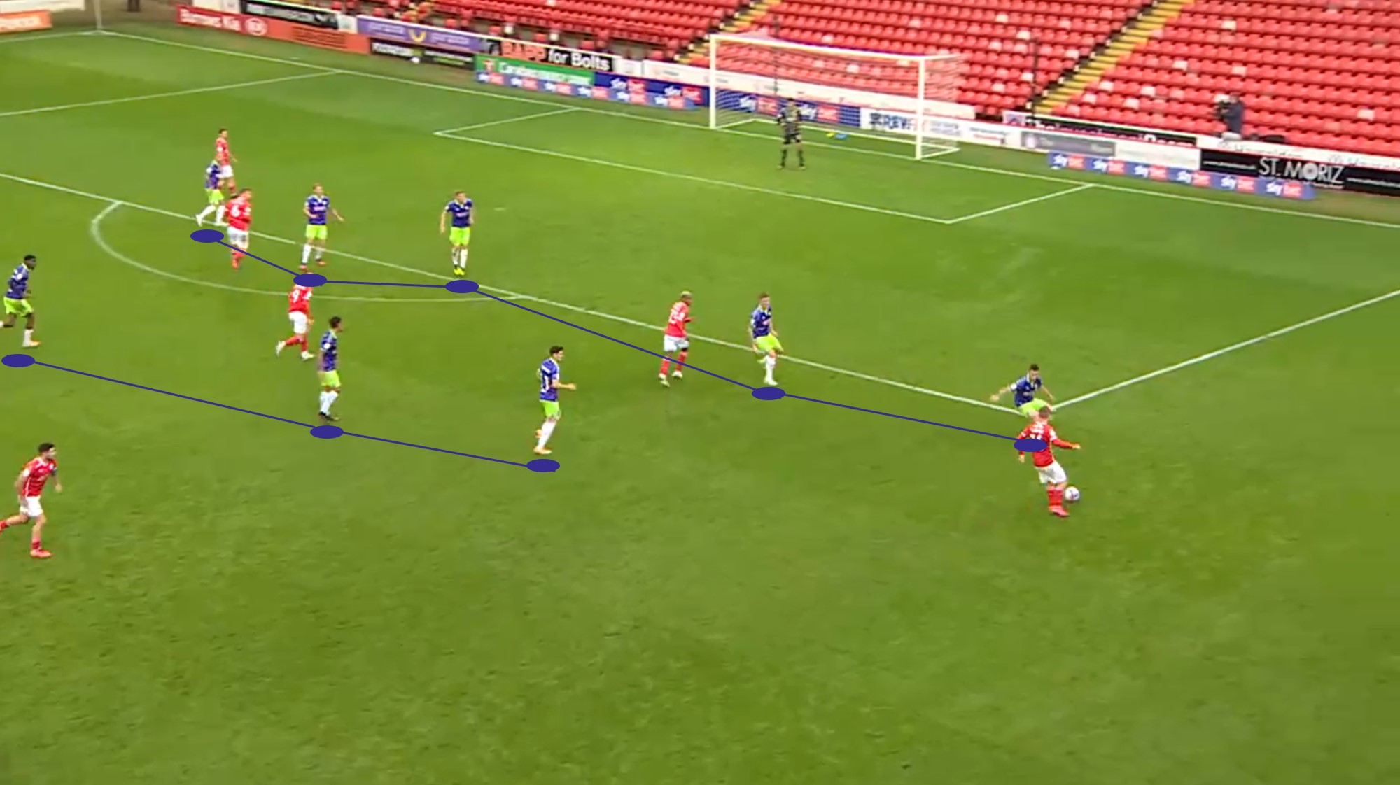 EFL Championship 2020/21: Barnsley vs Bristol City - tactical analysis tactics