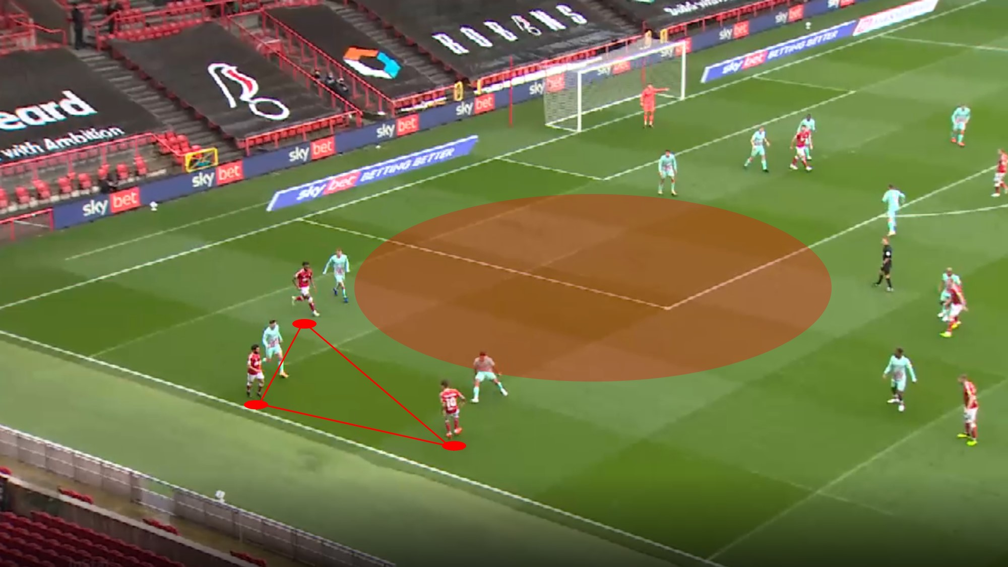 EFL Championship 2020/21: Bristol City vs Swansea City - tactical analysis tactics