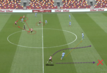 EFL Championship 2020/21: Brentford vs Coventry City - Tactical Analysis tactics