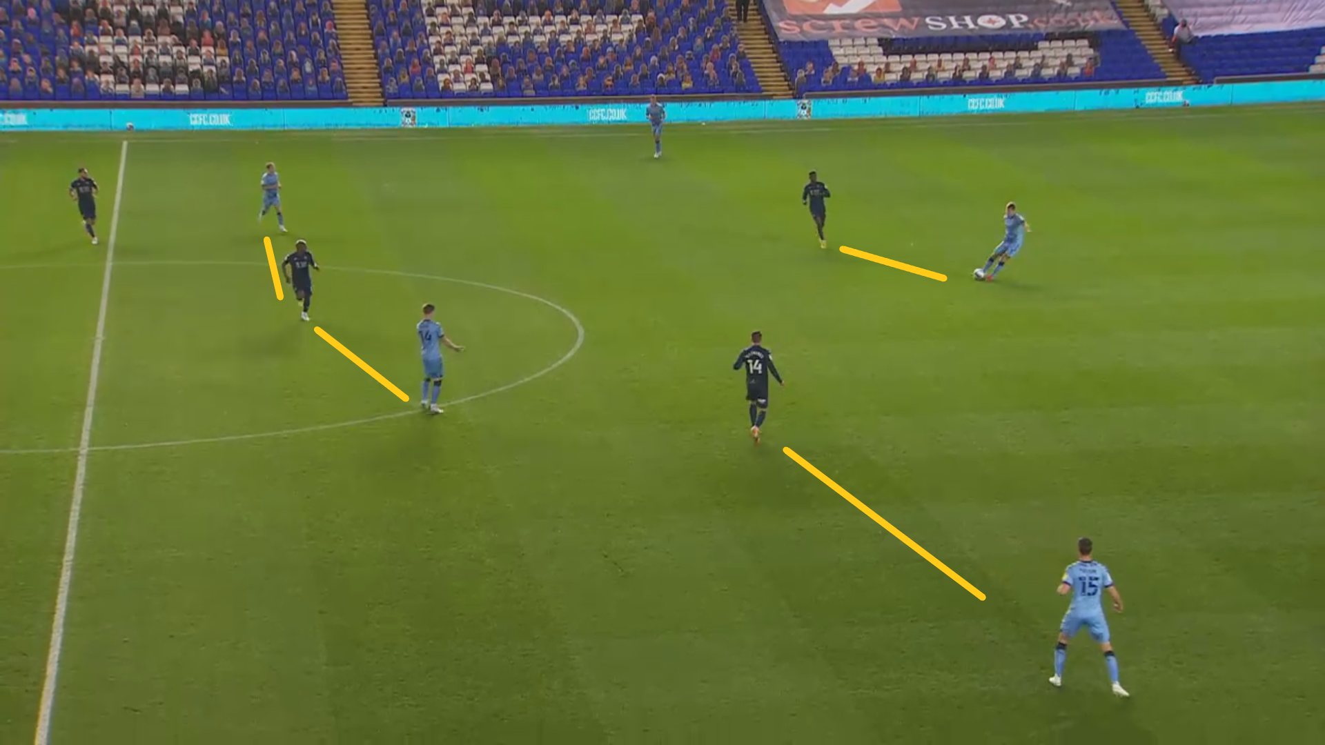 EFL Championship 2020/21: Coventry City vs Swansea City - tactical analysis - tactics