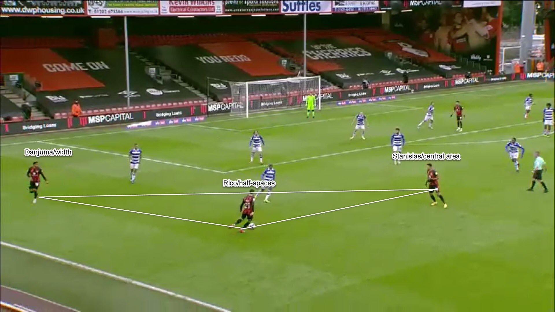 EFL Championship 2020/21: Bournemouth vs Reading - tactical analysis tactics