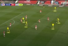 EFL Championship 2020/21: Bristol City vs Norwich City - tactical analysis tactics