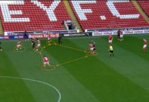 EFL Championship 2020/21: Barnsley vs Watford - Tactical Analysis tactics