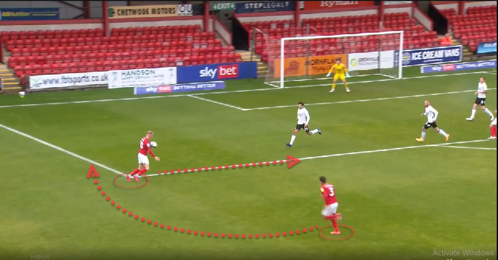 EFL League One 2020/21:Crewe Alexandra Vs Peterborough United - tactical analysis tactics
